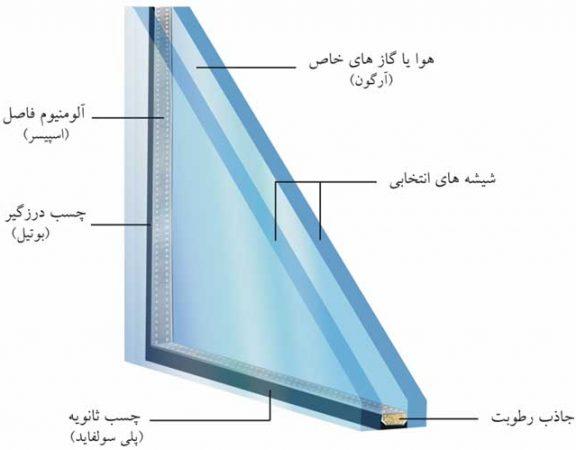 شیشه دوجداره